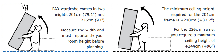 Ikea pax height guide